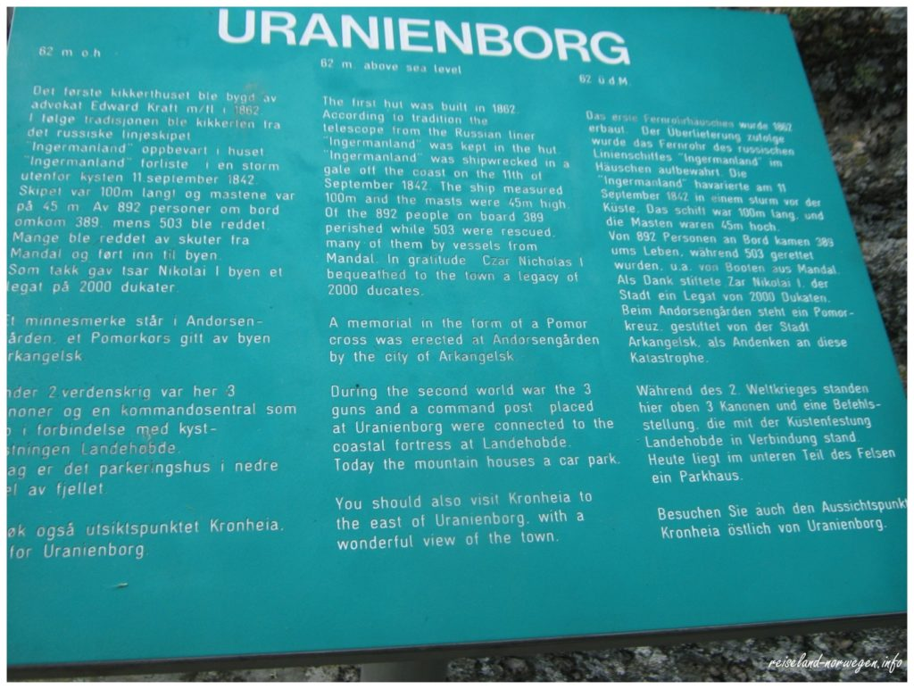 Uranienborg - Mandal - Hinweistafel